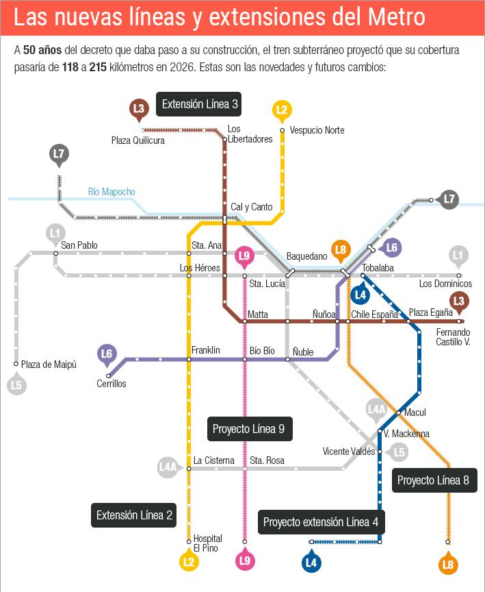 metro 2026