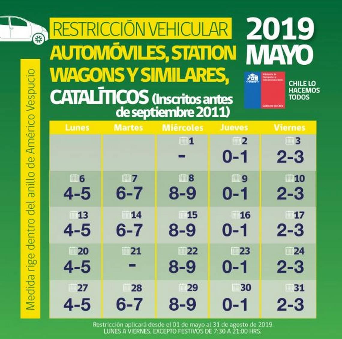 RESTRICCION autos catalicos santiago 2019