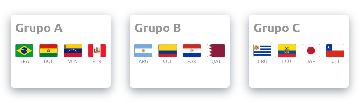 Grupo Copa América Brasil 2019