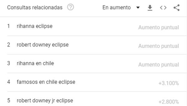 famosos eclipse