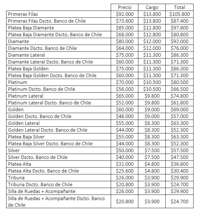 precios entradas foreigner chile