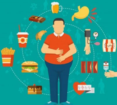obesidad y sobrepeso como prevenir