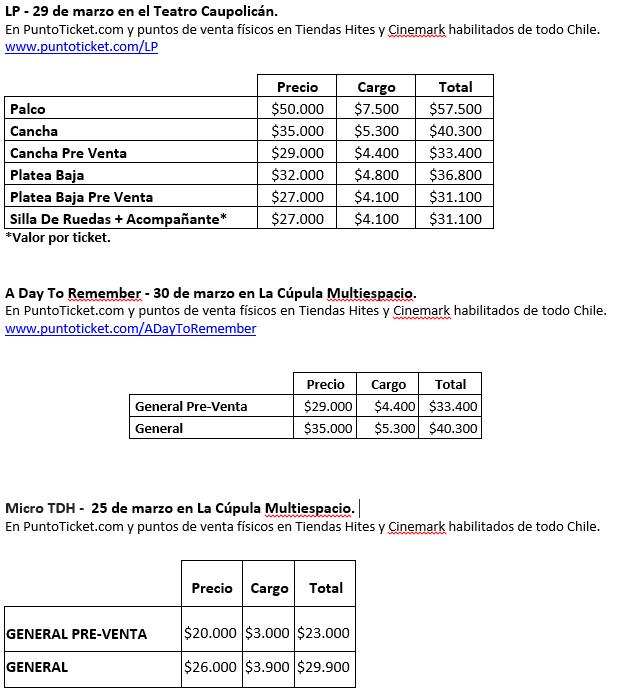 VALORES ENTRADAS SIDESHOWS LOLLAPALOOZA CHILE 2020