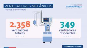 coronavirus casos