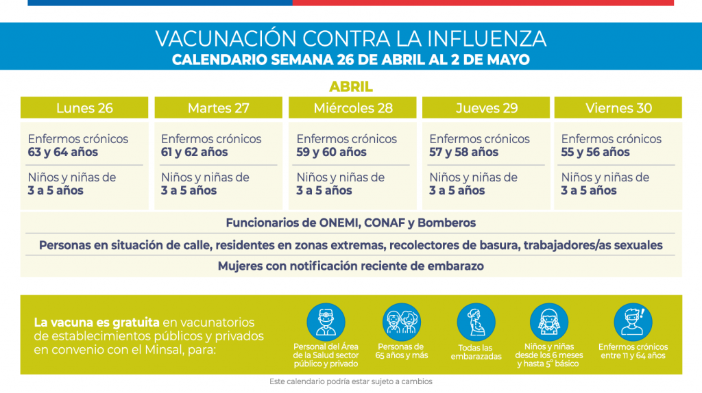 calendario vacunacion influenza
