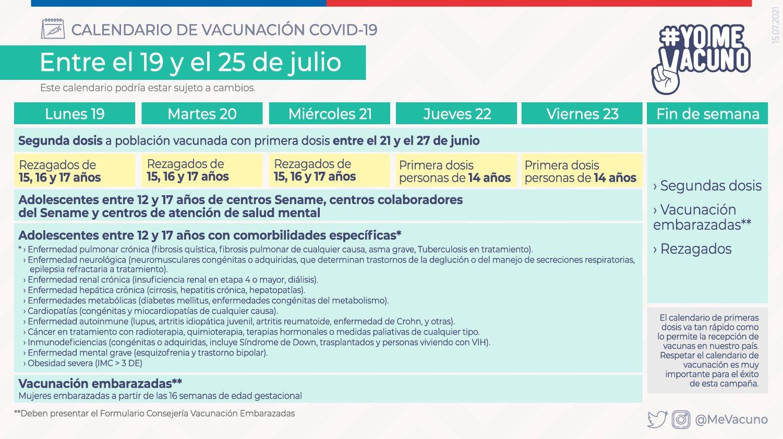 Calendario De Vacunacion 19 Al 25 De Julio