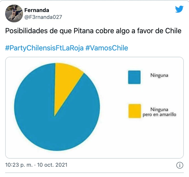 Chile Vs Paraguay Memes 6