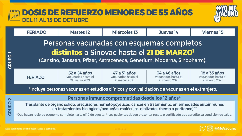 Dosis De Refuerzo  11 A 15 De Oct 2021   1